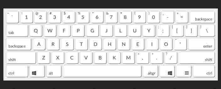 Keyboard Function CTRL + Key