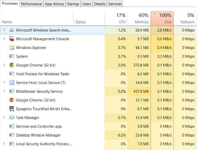 Check Using Task Manager