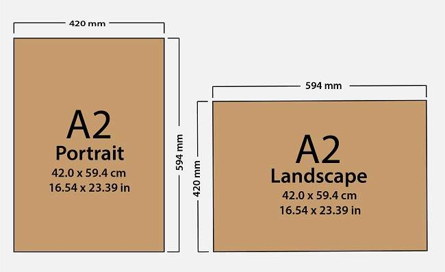 Paper Size A2